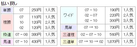f:id:onix-oniku:20171001131834p:plain