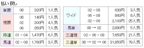 f:id:onix-oniku:20171004152901p:plain