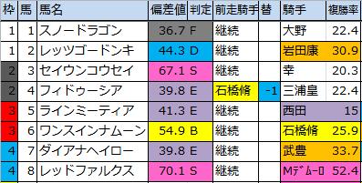 f:id:onix-oniku:20171004153828p:plain
