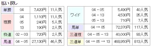 f:id:onix-oniku:20171004155032p:plain