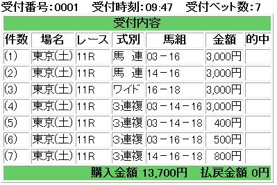 f:id:onix-oniku:20171007094857p:plain