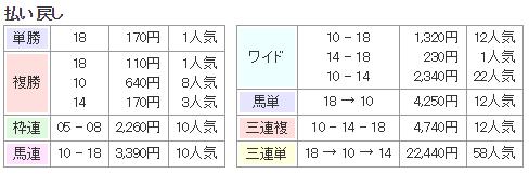 f:id:onix-oniku:20171007132048p:plain
