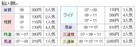 f:id:onix-oniku:20171007132205p:plain
