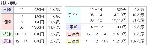 f:id:onix-oniku:20171008132820p:plain