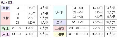 f:id:onix-oniku:20171011194245p:plain