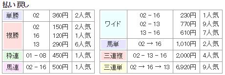 f:id:onix-oniku:20171011200944p:plain