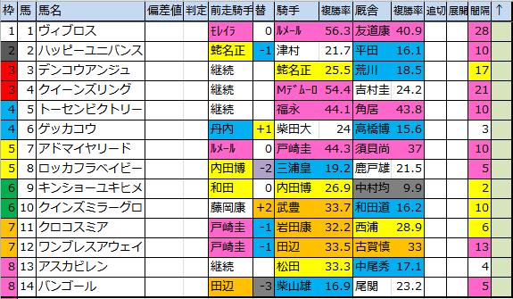 f:id:onix-oniku:20171013102618p:plain