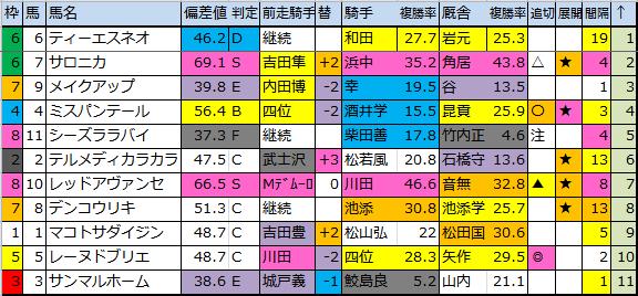 f:id:onix-oniku:20171013181627p:plain