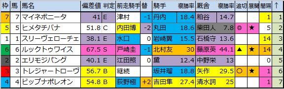 f:id:onix-oniku:20171013181846p:plain