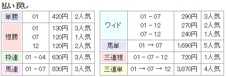 f:id:onix-oniku:20171014131154p:plain