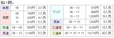 f:id:onix-oniku:20171014131236p:plain