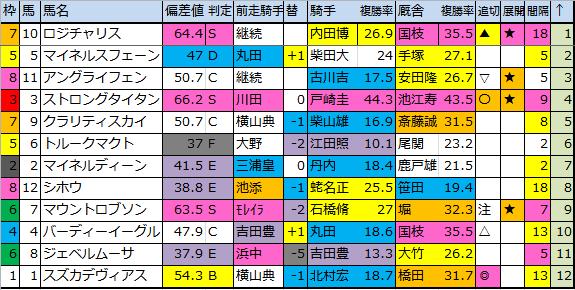 f:id:onix-oniku:20171014184212p:plain