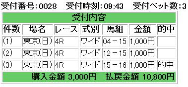 f:id:onix-oniku:20171015163412p:plain