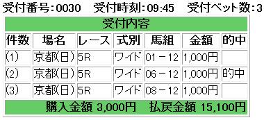 f:id:onix-oniku:20171015163424p:plain