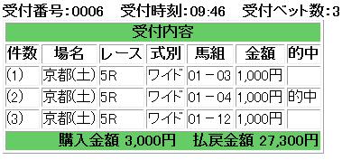 f:id:onix-oniku:20171015163439p:plain