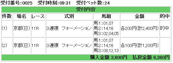f:id:onix-oniku:20171015164752p:plain