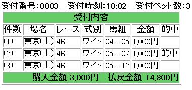 f:id:onix-oniku:20171021125240p:plain