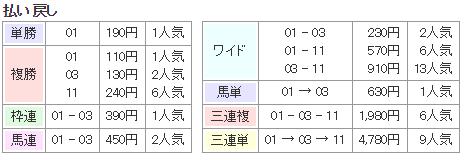 f:id:onix-oniku:20171021125324p:plain