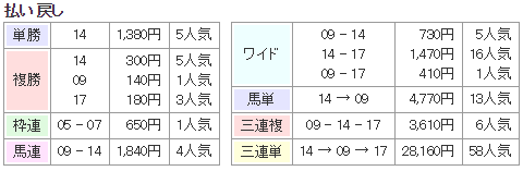 f:id:onix-oniku:20171021125443p:plain