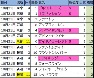 f:id:onix-oniku:20171021163536p:plain
