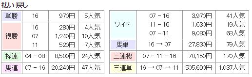 f:id:onix-oniku:20171022130610p:plain