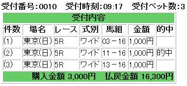 f:id:onix-oniku:20171022130919p:plain