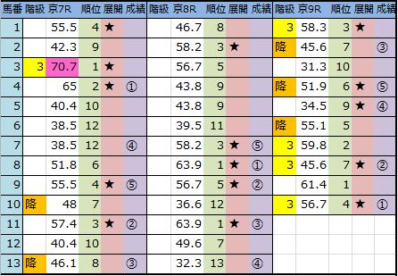 f:id:onix-oniku:20171022150656p:plain