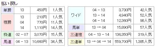 f:id:onix-oniku:20171024185617p:plain