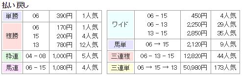 f:id:onix-oniku:20171024190719p:plain