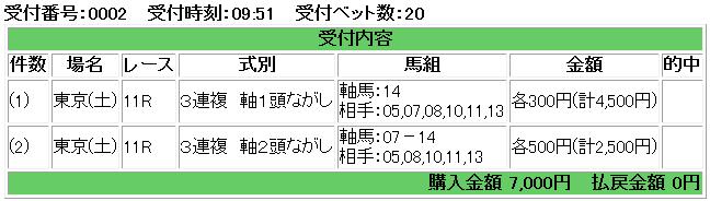 f:id:onix-oniku:20171028095332p:plain