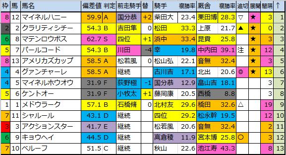 f:id:onix-oniku:20171028185912p:plain