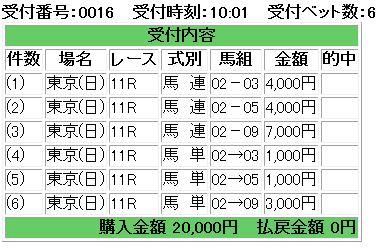 f:id:onix-oniku:20171029100155p:plain