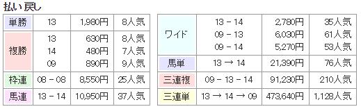 f:id:onix-oniku:20171029135352p:plain