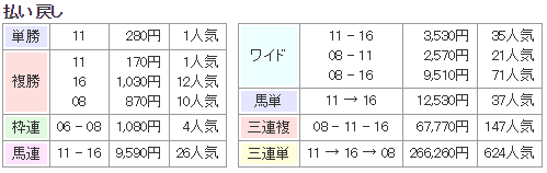 f:id:onix-oniku:20171029135426p:plain