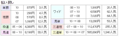 f:id:onix-oniku:20171029135506p:plain