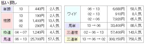 f:id:onix-oniku:20171031174212p:plain