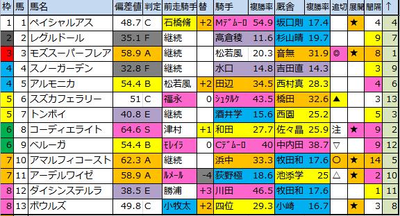 f:id:onix-oniku:20171102185434p:plain