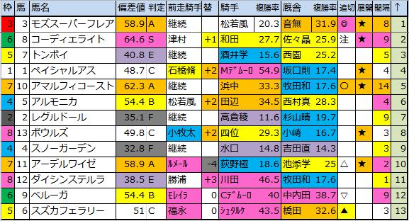 f:id:onix-oniku:20171102185937p:plain
