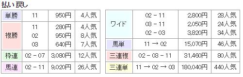 f:id:onix-oniku:20171103142328p:plain