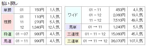 f:id:onix-oniku:20171104135339p:plain
