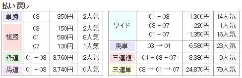 f:id:onix-oniku:20171104135417p:plain