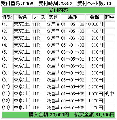 f:id:onix-oniku:20171104165326p:plain