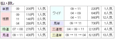 f:id:onix-oniku:20171105144355p:plain