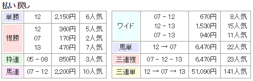 f:id:onix-oniku:20171105144646p:plain