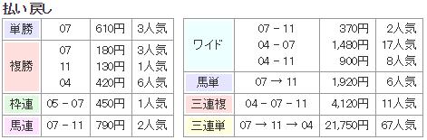 f:id:onix-oniku:20171105144725p:plain