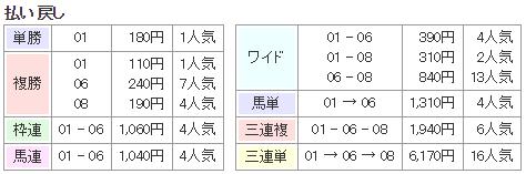 f:id:onix-oniku:20171107181516p:plain