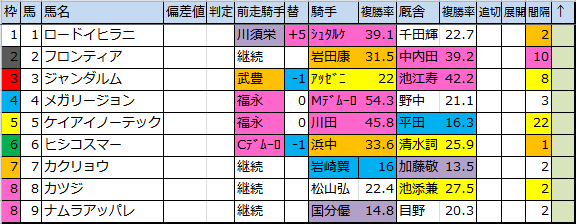 f:id:onix-oniku:20171110103211p:plain