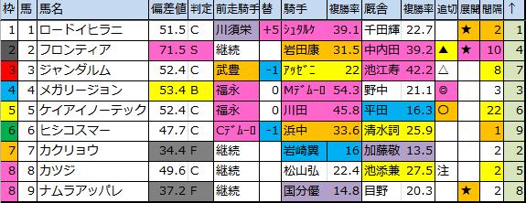 f:id:onix-oniku:20171110174329p:plain
