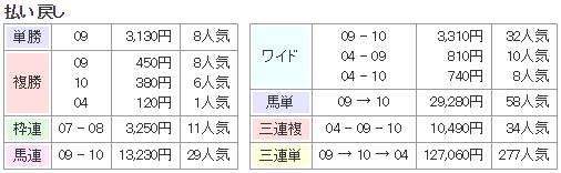 f:id:onix-oniku:20171111140134p:plain