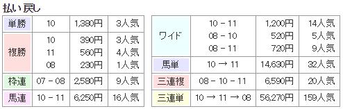 f:id:onix-oniku:20171111140408p:plain